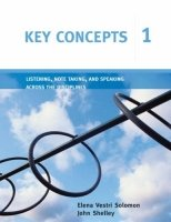KEY CONCEPTS 1: LISTENING, NOTE TAKING AND SPEAKING ACROSS THE DISCIPLINES