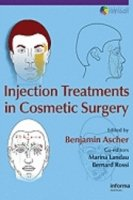 Injection Treatment in Cosmetic Surgery
