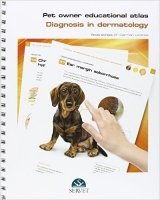 Pet owner educational atlas : Diagnosis in Dermatology