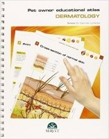 Pet owner educational atlas : Dermatology
