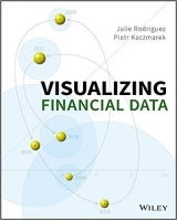 Visualizing Financial Data - Depew, Dave